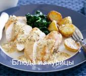 отбивные из курицы на сковороде в сливочном соусе